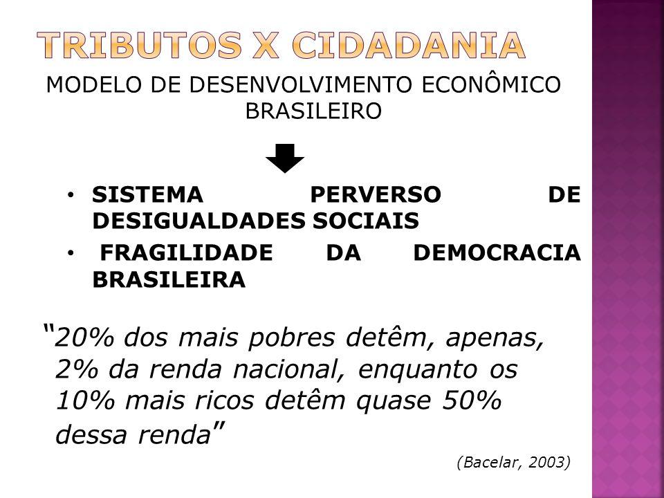 MODELO DE DESENVOLVIMENTO ECONÔMICO BRASILEIRO