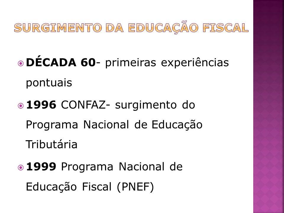 SURGIMENTO DA EDUCAÇÃO FISCAL
