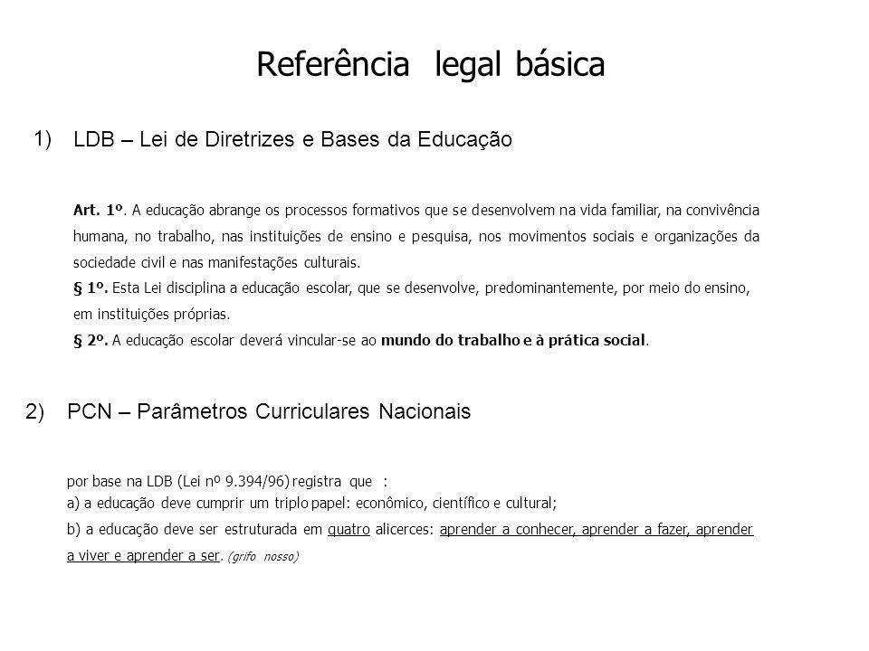 Referência legal básica