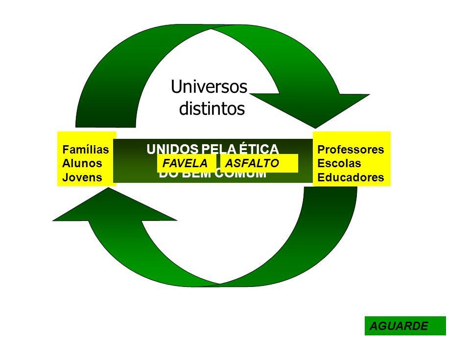Universos distintos UNIDOS PELA ÉTICA DO BEM COMUM Famílias Alunos