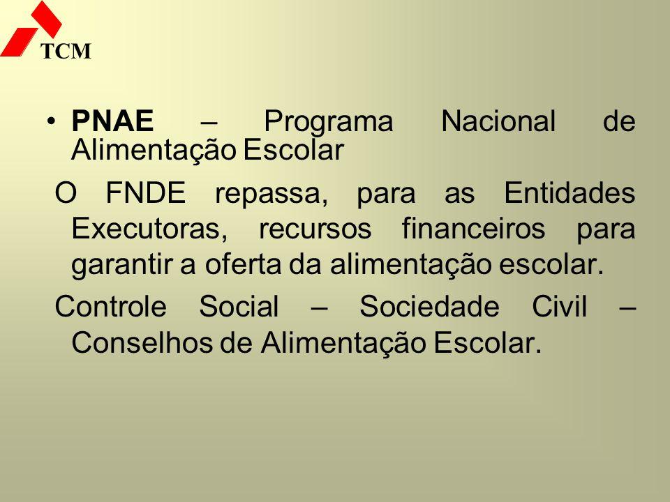 PNAE – Programa Nacional de Alimentação Escolar