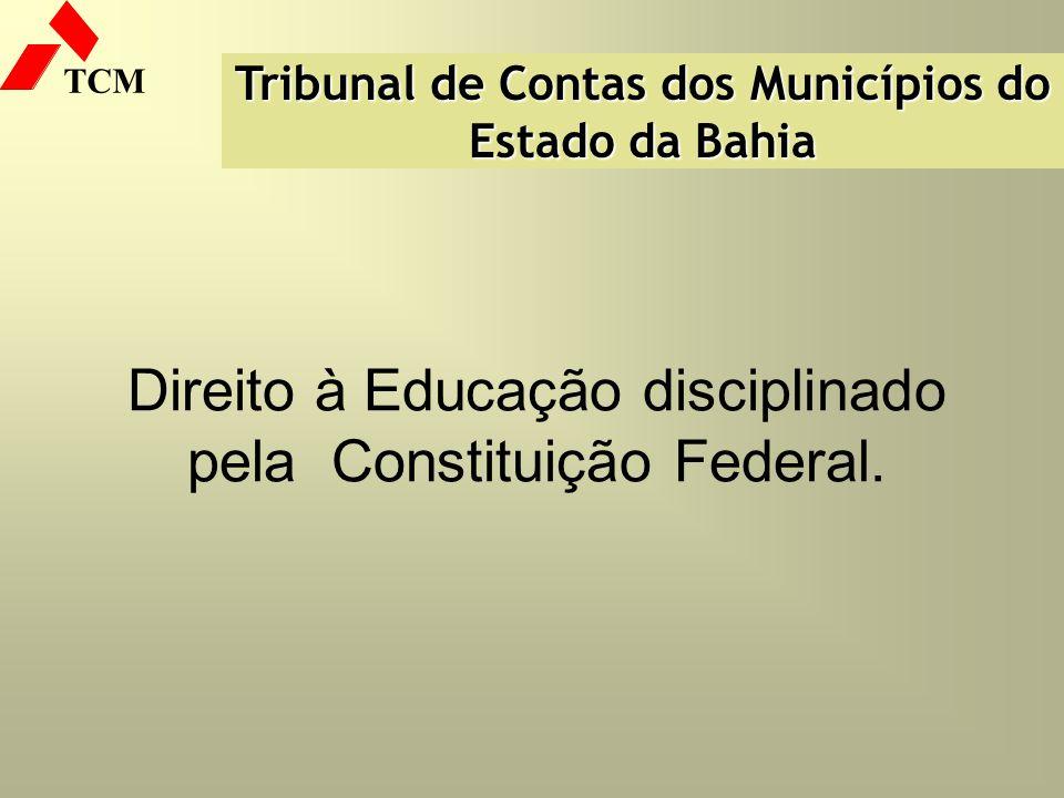 Direito à Educação disciplinado pela Constituição Federal.