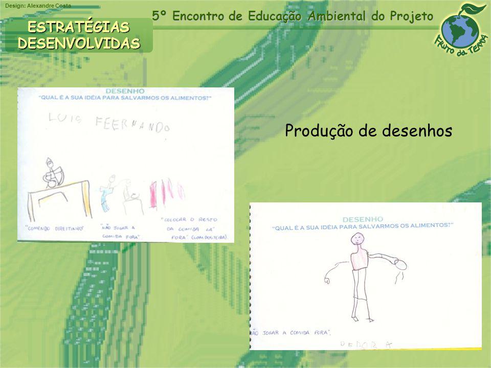 ESTRATÉGIAS DESENVOLVIDAS Produção de desenhos