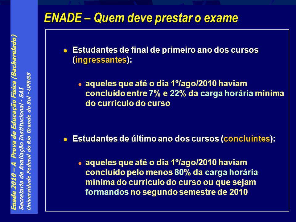 ENADE – Quem deve prestar o exame