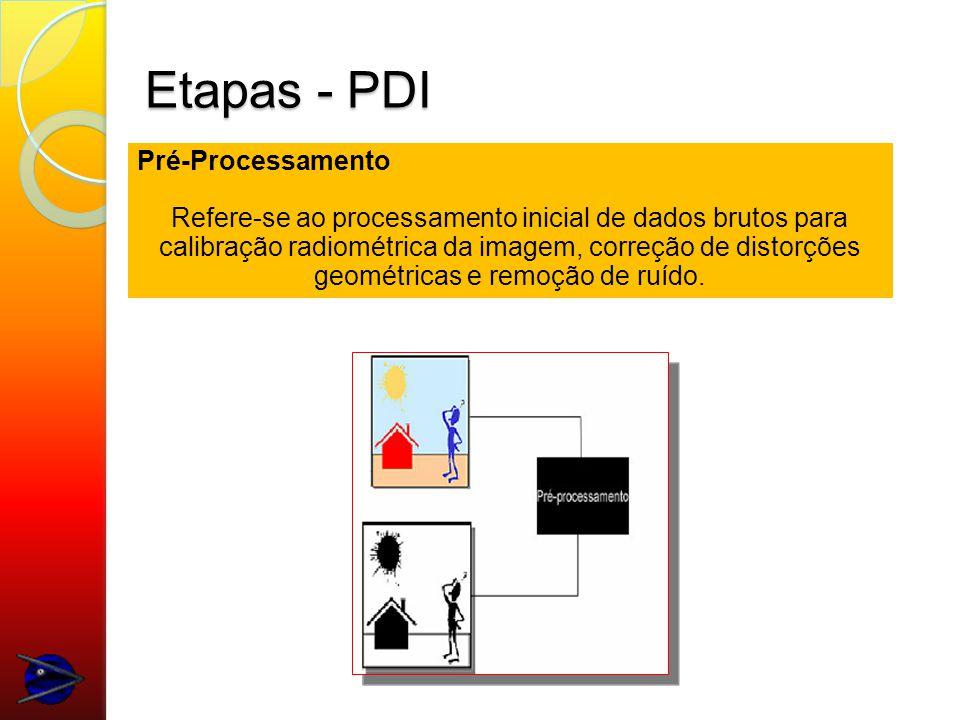 Etapas - PDI Pré-Processamento