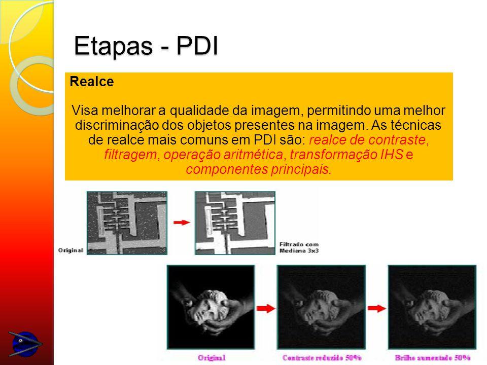 Etapas - PDI Realce.