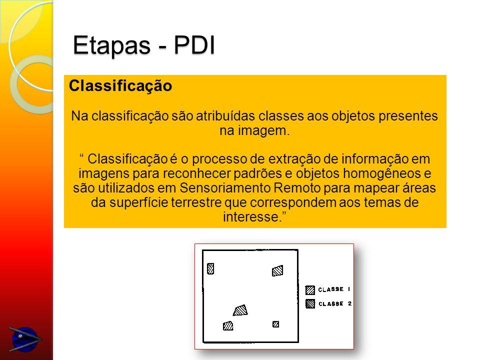 Etapas - PDI Classificação