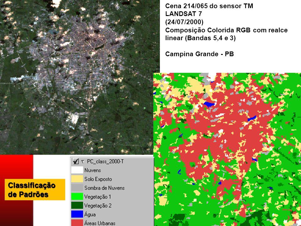 Classificação de Padrões Cena 214/065 do sensor TM LANDSAT 7