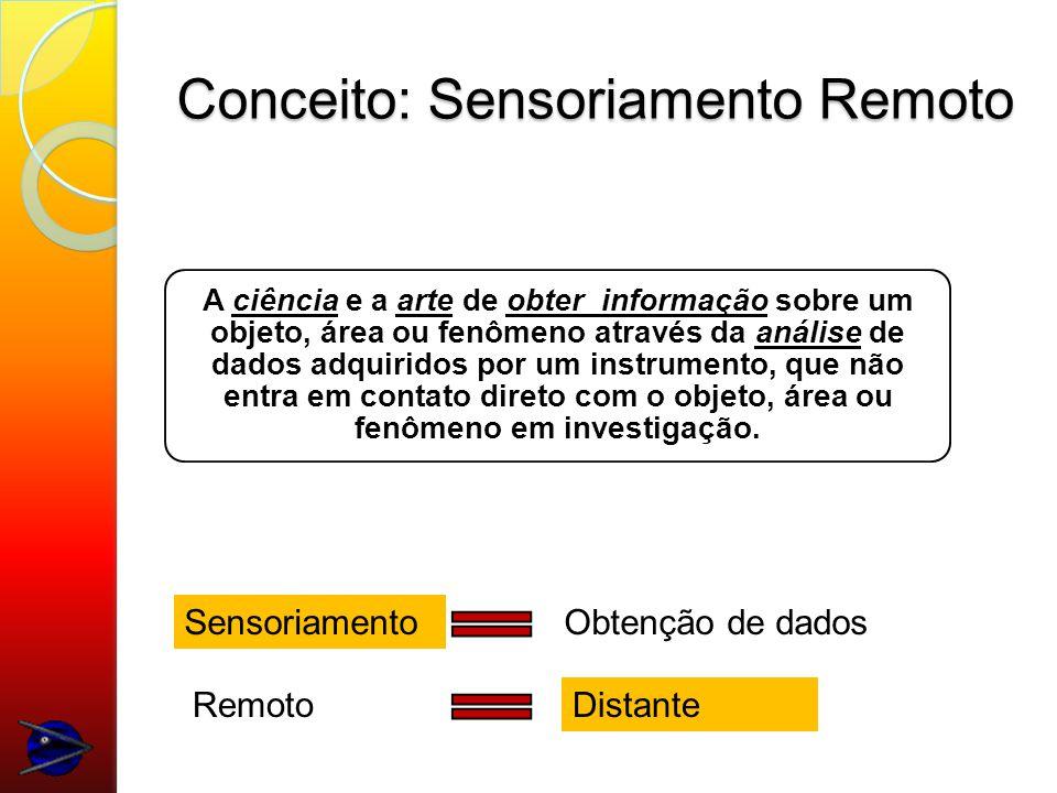 Conceito: Sensoriamento Remoto