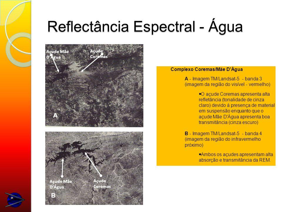 Reflectância Espectral - Água