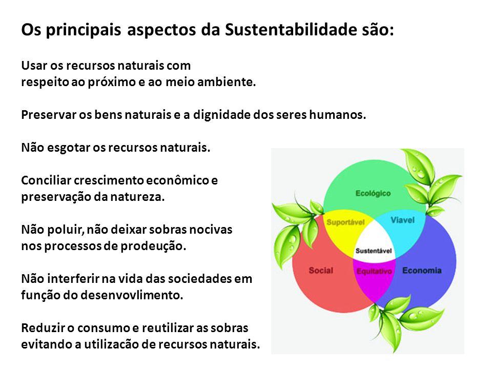 Os principais aspectos da Sustentabilidade são: