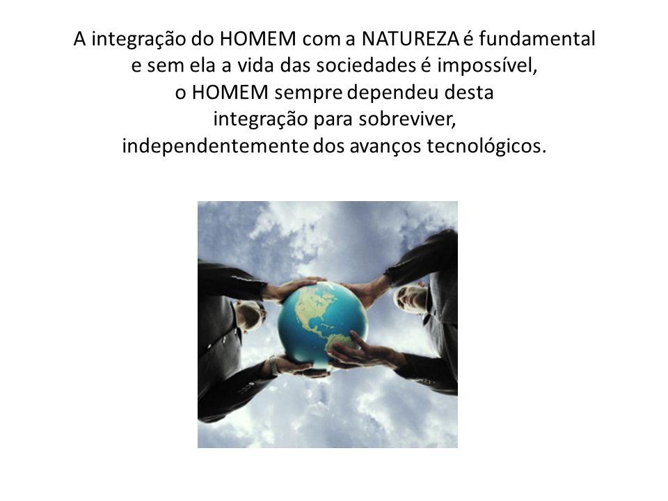 A integração do HOMEM com a NATUREZA é fundamental