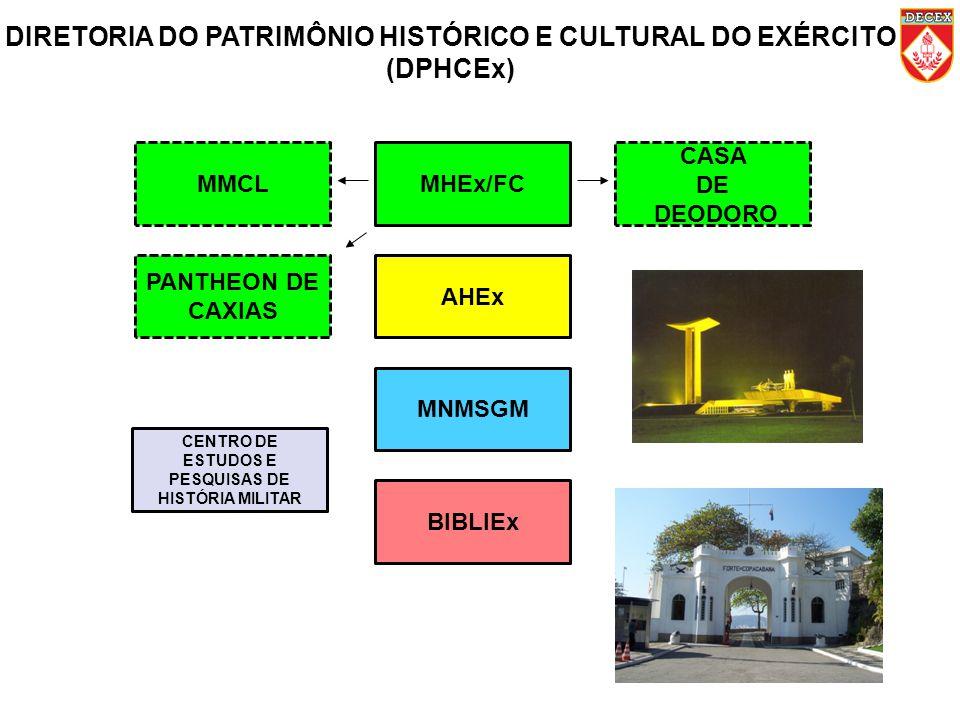 DIRETORIA DO PATRIMÔNIO HISTÓRICO E CULTURAL DO EXÉRCITO (DPHCEx)