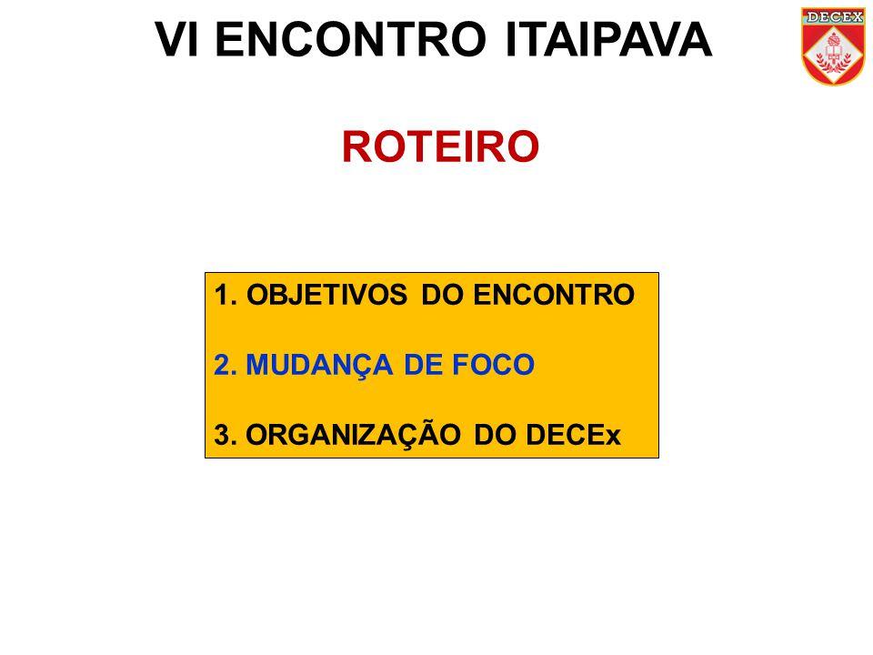 VI ENCONTRO ITAIPAVA ROTEIRO OBJETIVOS DO ENCONTRO 2. MUDANÇA DE FOCO