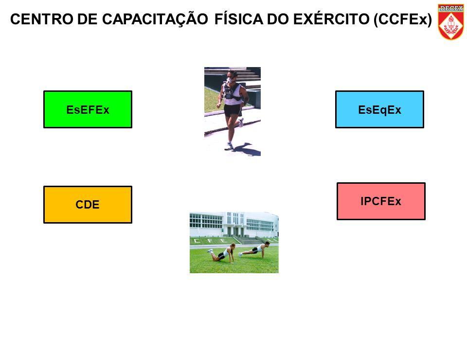 CENTRO DE CAPACITAÇÃO FÍSICA DO EXÉRCITO (CCFEx)