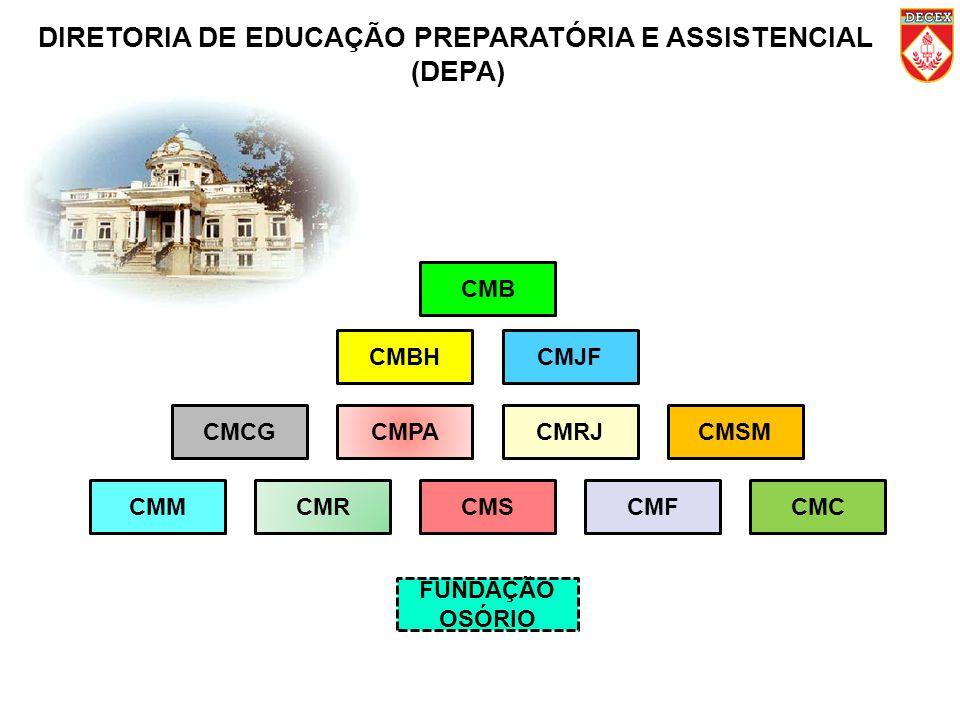 DIRETORIA DE EDUCAÇÃO PREPARATÓRIA E ASSISTENCIAL