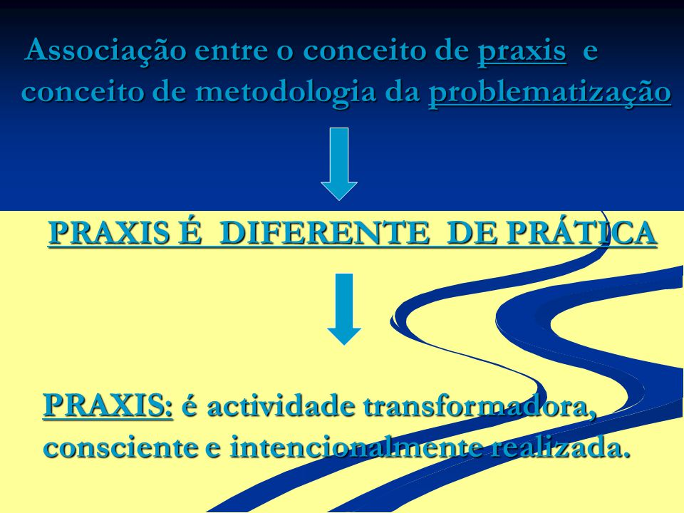 PRAXIS É DIFERENTE DE PRÁTICA