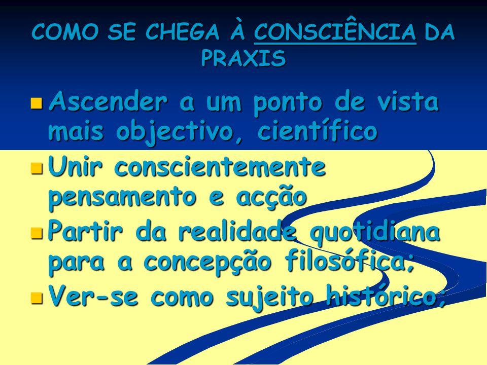 COMO SE CHEGA À CONSCIÊNCIA DA PRAXIS