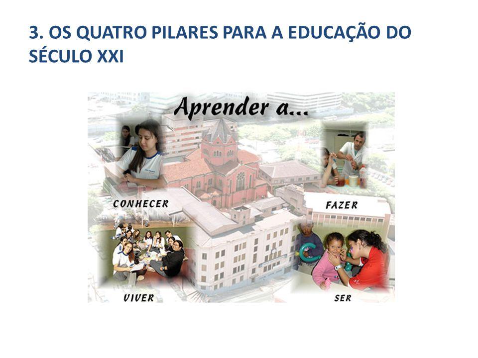 3. OS QUATRO PILARES PARA A EDUCAÇÃO DO SÉCULO XXI