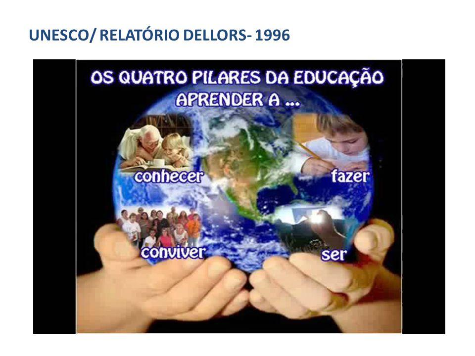 UNESCO/ RELATÓRIO DELLORS
