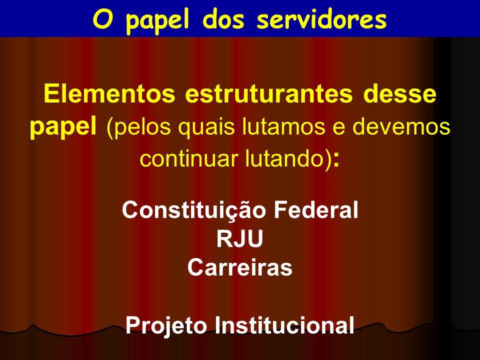 Projeto Institucional