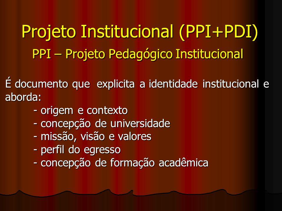 Projeto Institucional (PPI+PDI) PPI – Projeto Pedagógico Institucional É documento que explicita a identidade institucional e aborda: - origem e contexto - concepção de universidade - missão, visão e valores - perfil do egresso - concepção de formação acadêmica
