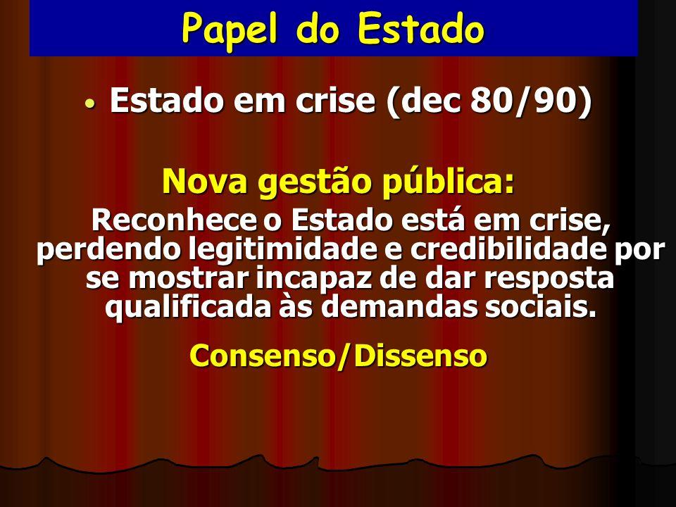 Papel do Estado Estado em crise (dec 80/90) Nova gestão pública:
