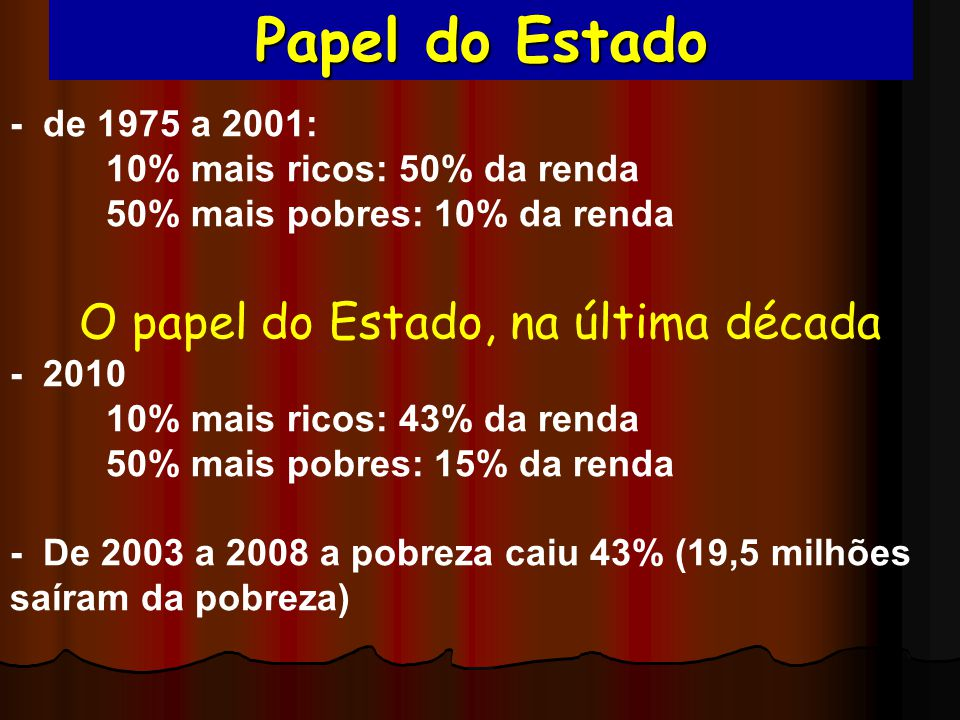 O papel do Estado, na última década