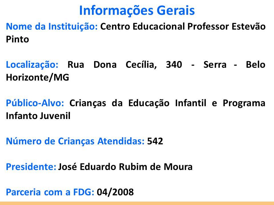 Informações Gerais Nome da Instituição: Centro Educacional Professor Estevão Pinto. Localização: Rua Dona Cecília, 340 - Serra - Belo Horizonte/MG.