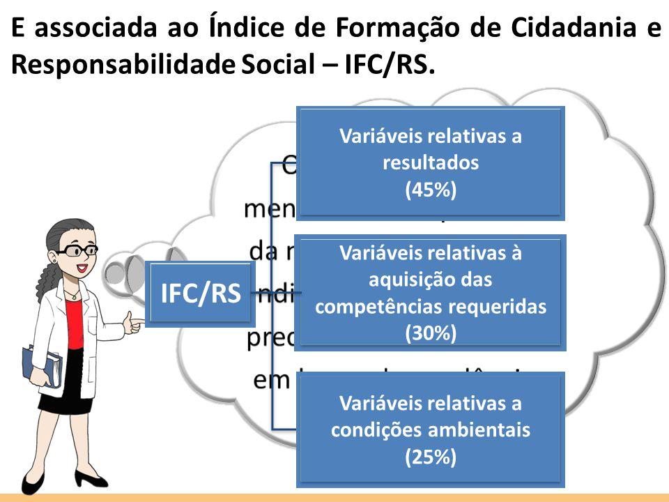 E associada ao Índice de Formação de Cidadania e Responsabilidade Social – IFC/RS.