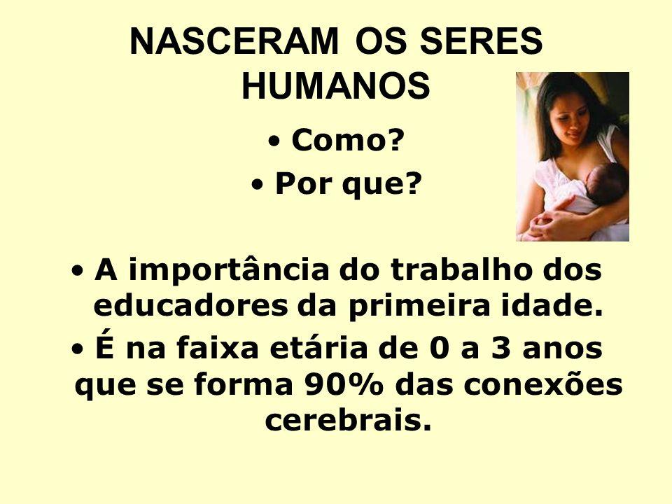 NASCERAM OS SERES HUMANOS