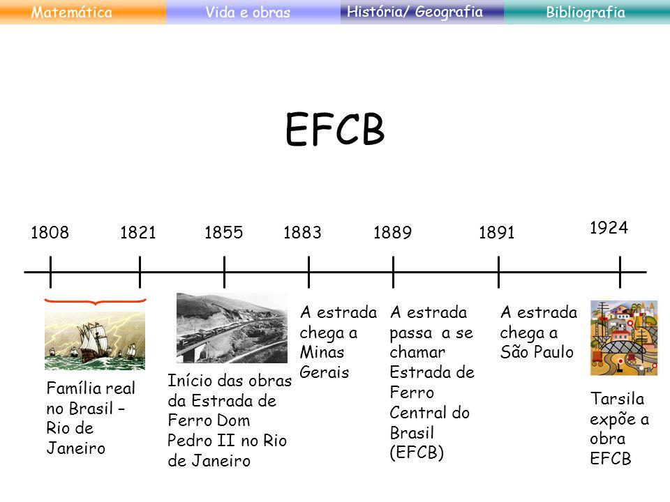 EFCB 1924 1808 1821 1855 1883 1889 1891 A estrada chega a Minas Gerais