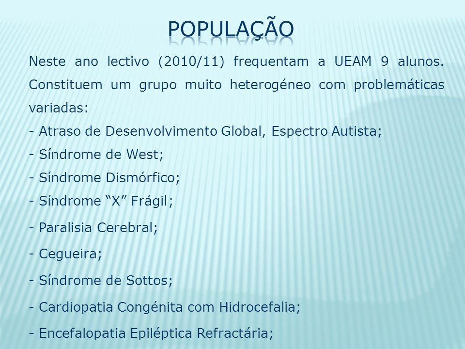 População Neste ano lectivo (2010/11) frequentam a UEAM 9 alunos. Constituem um grupo muito heterogéneo com problemáticas variadas: