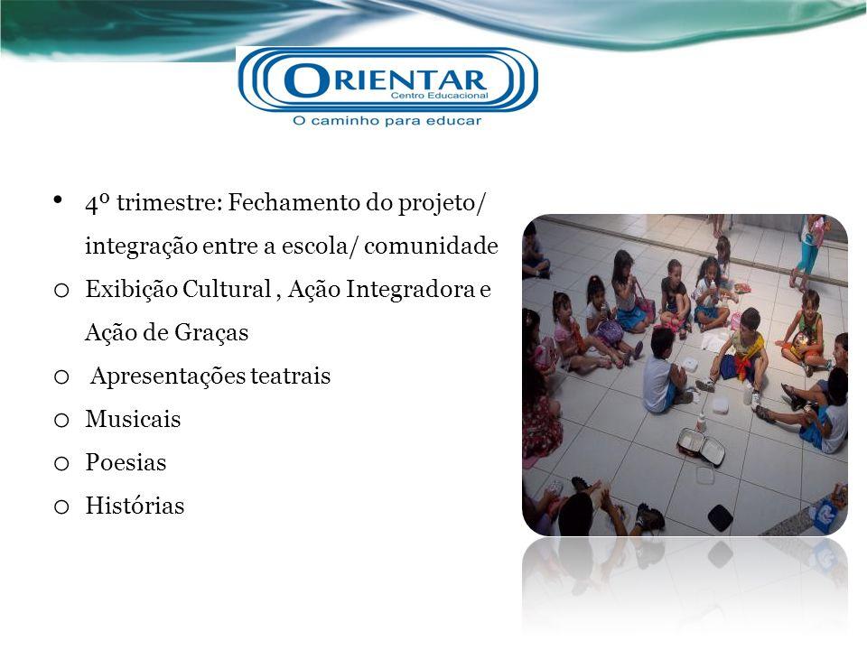 4º trimestre: Fechamento do projeto/ integração entre a escola/ comunidade