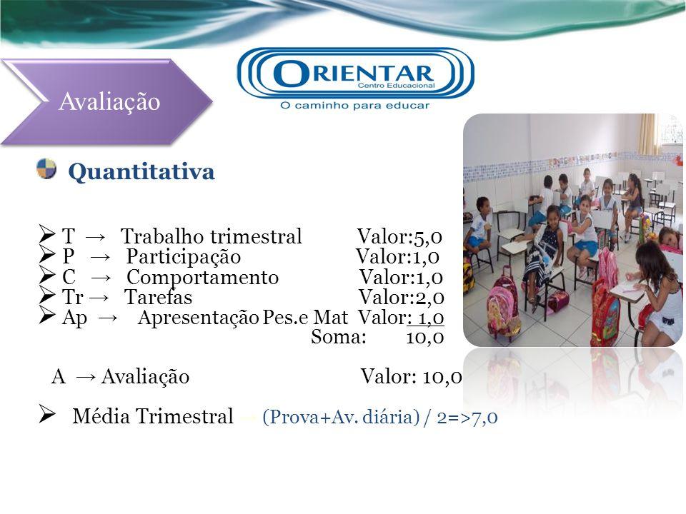 Avaliação Quantitativa T → Trabalho trimestral Valor:5,0