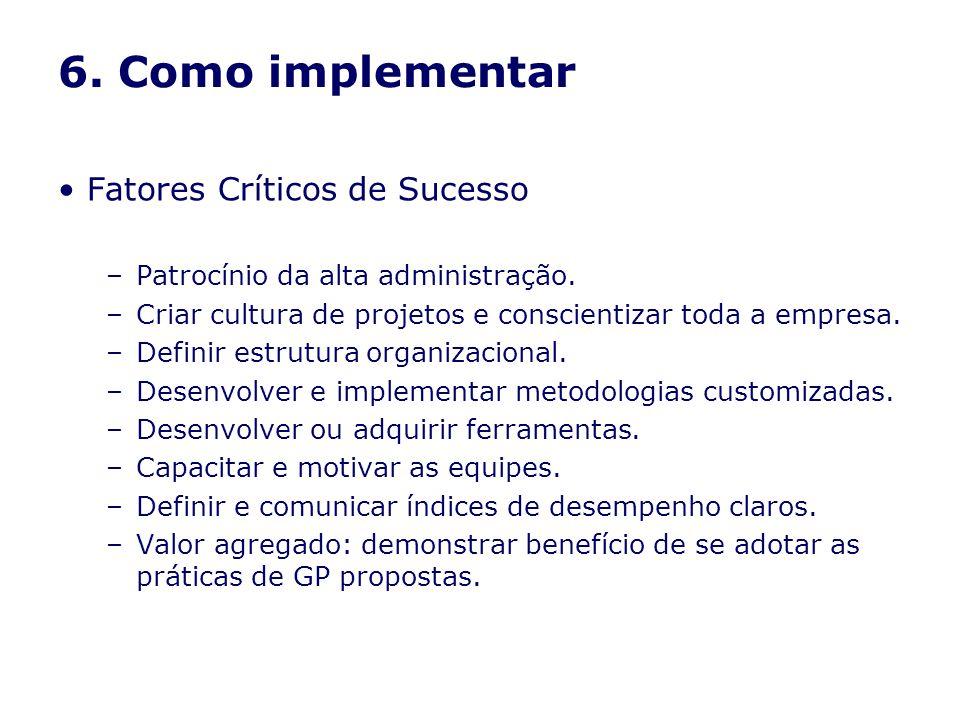 6. Como implementar Fatores Críticos de Sucesso