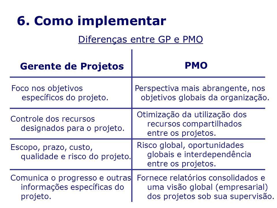 6. Como implementar Diferenças entre GP e PMO Gerente de Projetos PMO