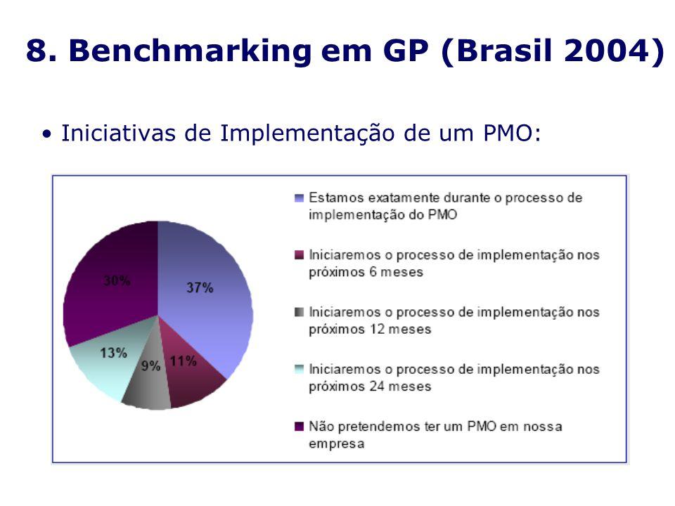 8. Benchmarking em GP (Brasil 2004)