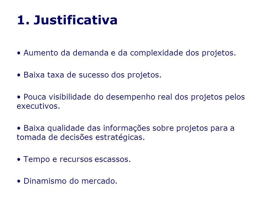 1. Justificativa Aumento da demanda e da complexidade dos projetos.