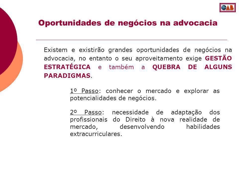 Oportunidades de negócios na advocacia