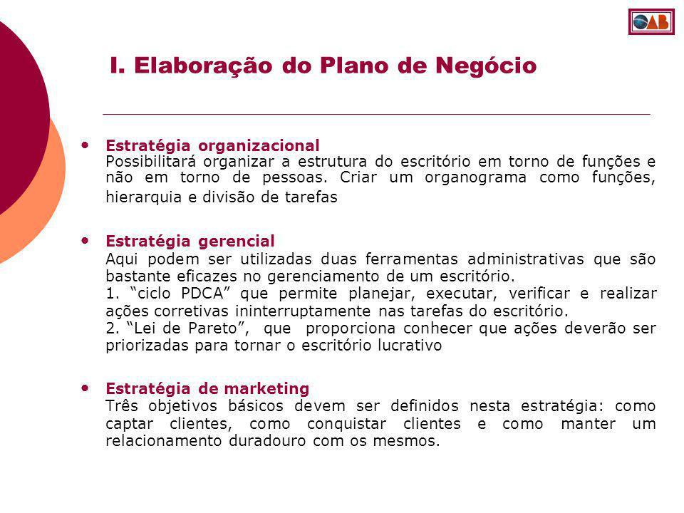 I. Elaboração do Plano de Negócio