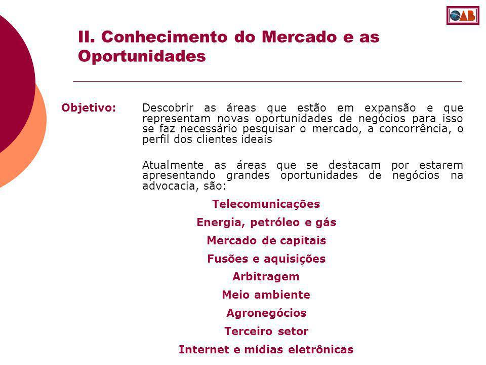 II. Conhecimento do Mercado e as Oportunidades