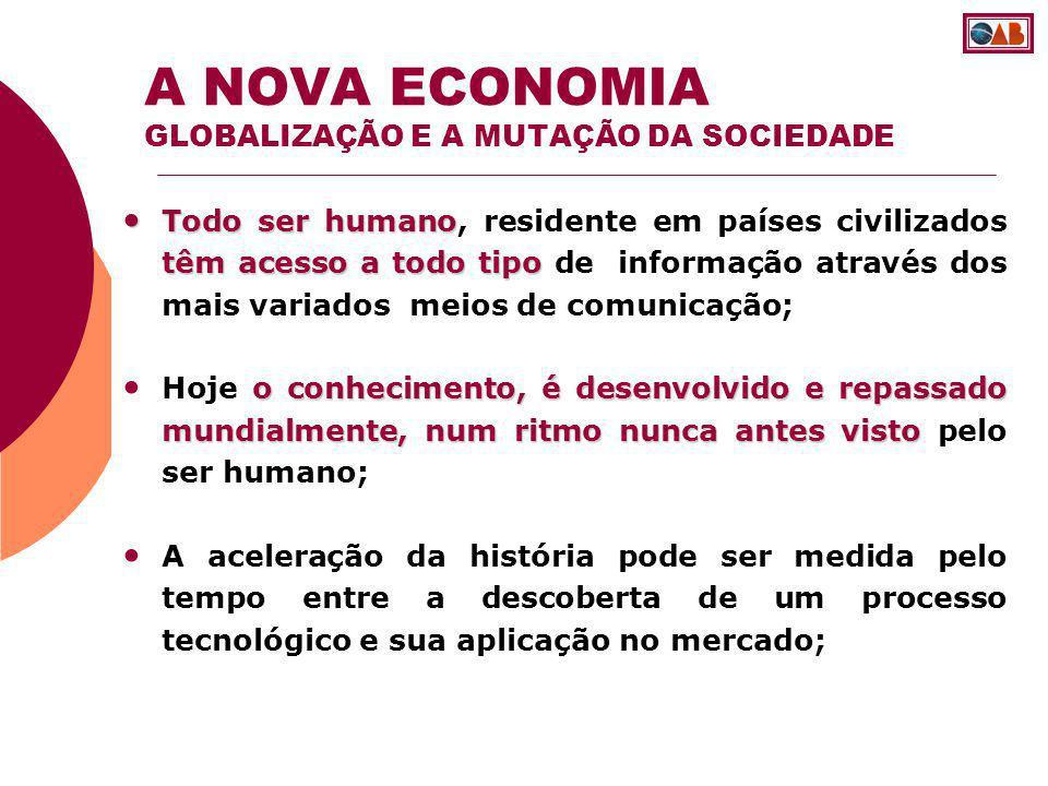 A NOVA ECONOMIA GLOBALIZAÇÃO E A MUTAÇÃO DA SOCIEDADE