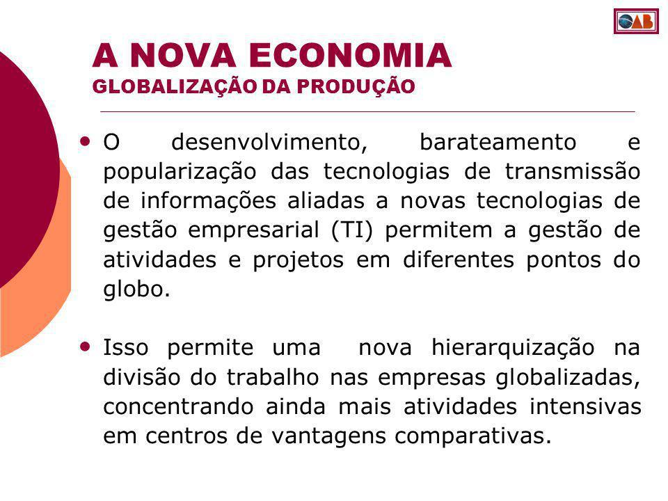 A NOVA ECONOMIA GLOBALIZAÇÃO DA PRODUÇÃO