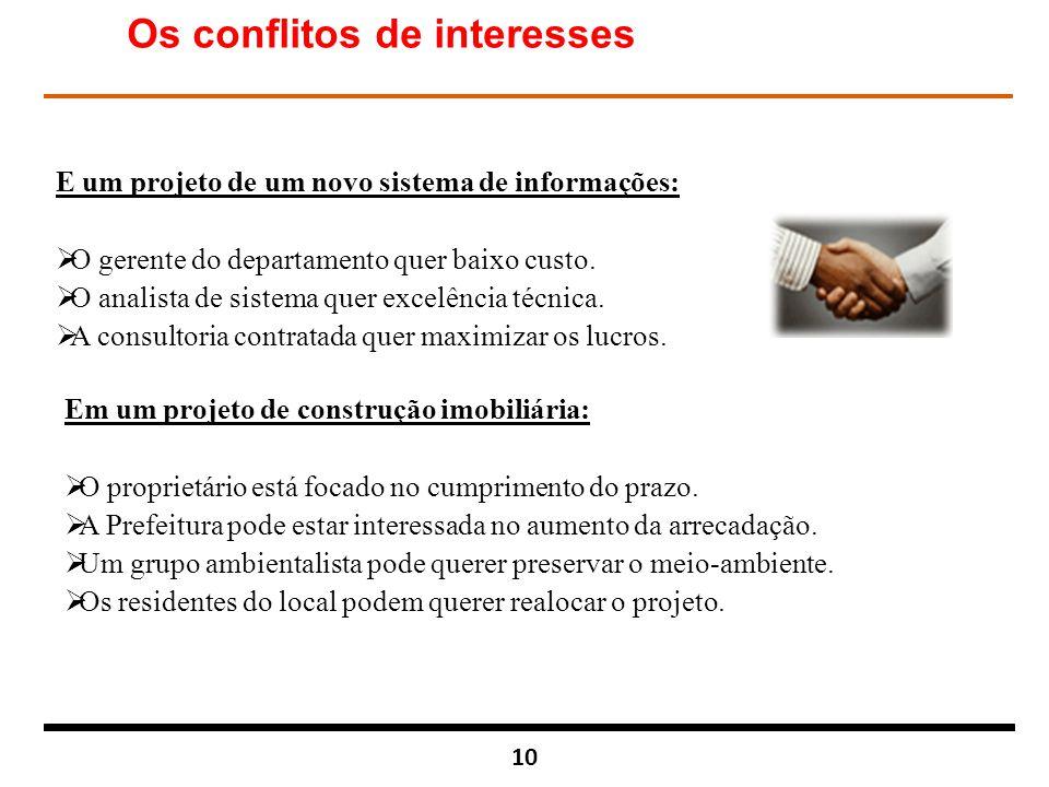 Os conflitos de interesses