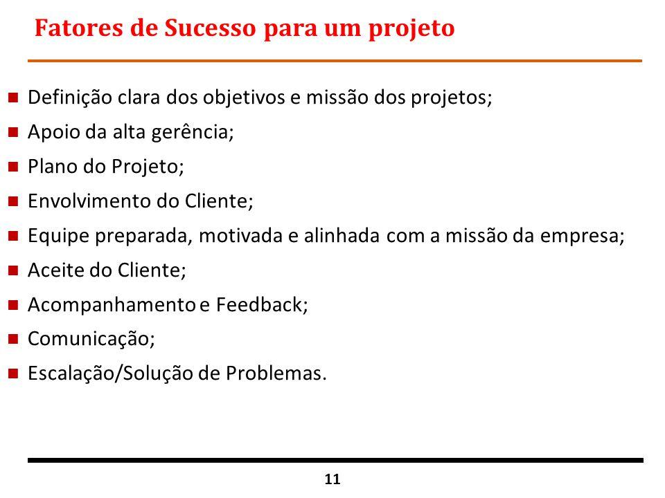 Fatores de Sucesso para um projeto