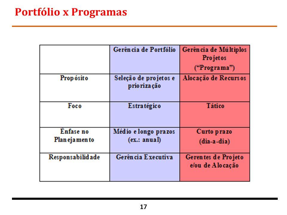 Portfólio x Programas