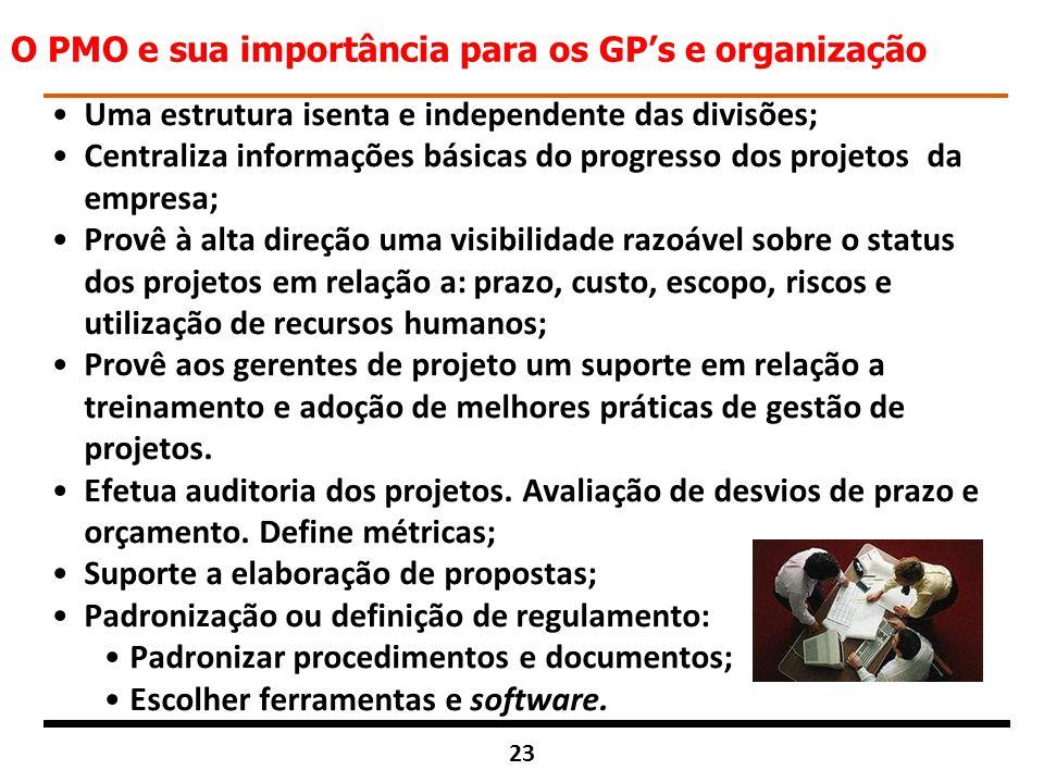 O PMO e sua importância para os GP's e organização