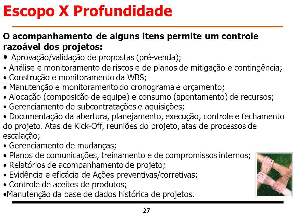 Escopo X Profundidade Aprovação/validação de propostas (pré-venda);