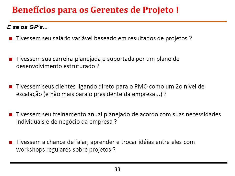 Benefícios para os Gerentes de Projeto !